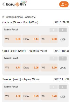 Olympic Women's Football Betting